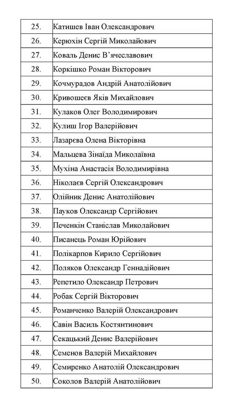 Обмін полоненими: напередодні новорічних свят 76 українців повернулися додому